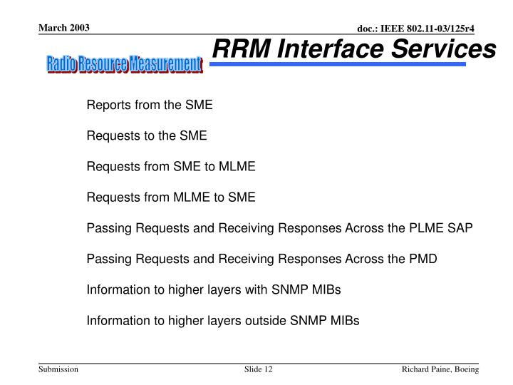 RRM Interface Services