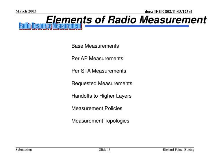 Elements of Radio Measurement