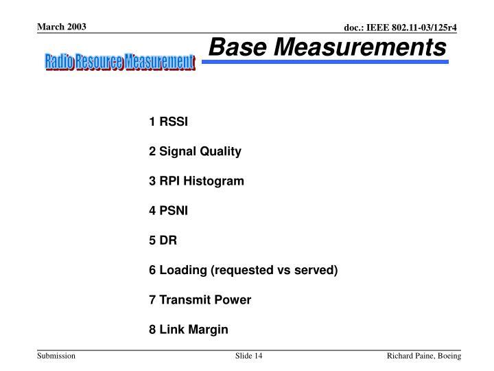 Base Measurements