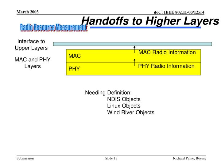 Handoffs to Higher Layers