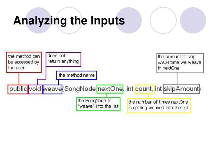Analyzing the Inputs