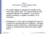 fifteen overview of total quality tools continued2