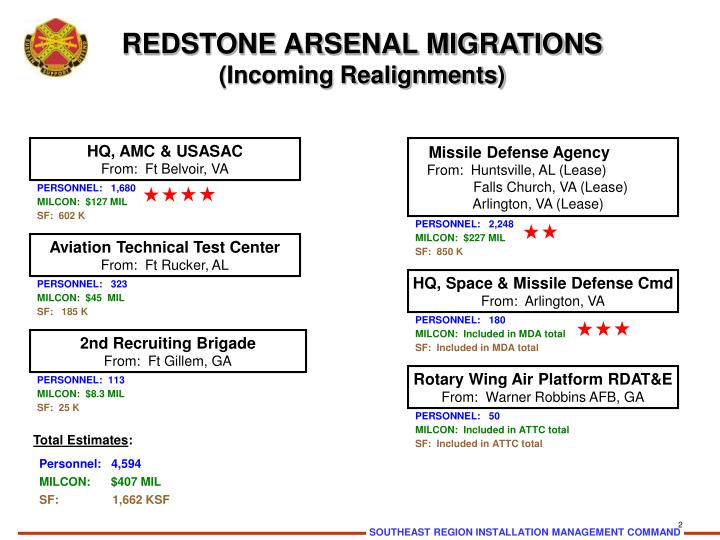 Redstone arsenal migrations incoming realignments