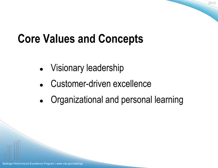 Core Values and Concepts