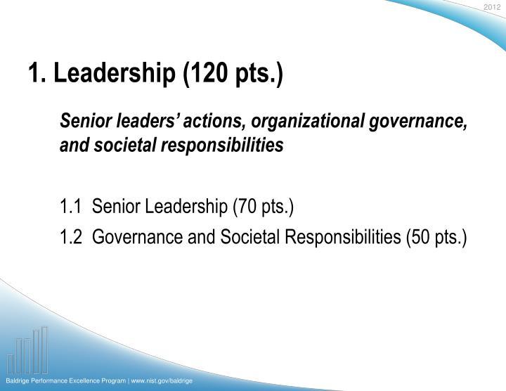 1. Leadership (120 pts.)
