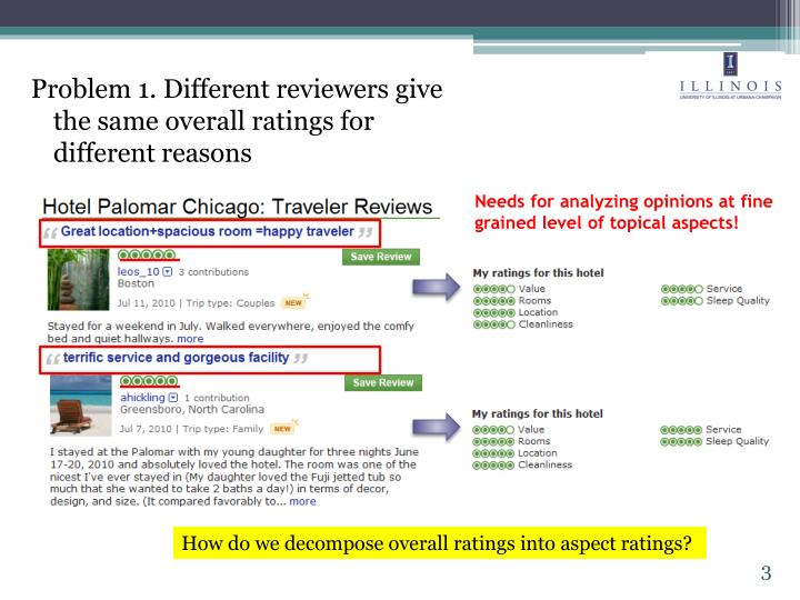 Problem 1. Different reviewers give the same overall ratings for different reasons