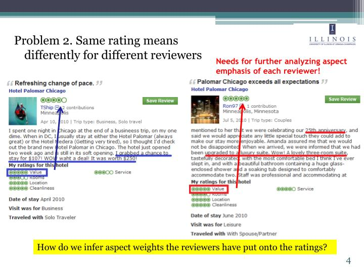 Problem 2. Same rating means differently for different reviewers