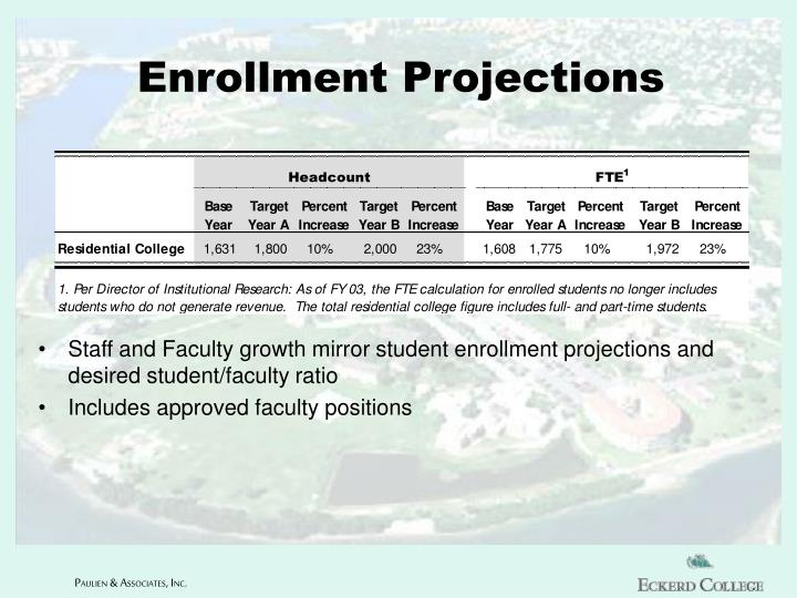 Enrollment Projections