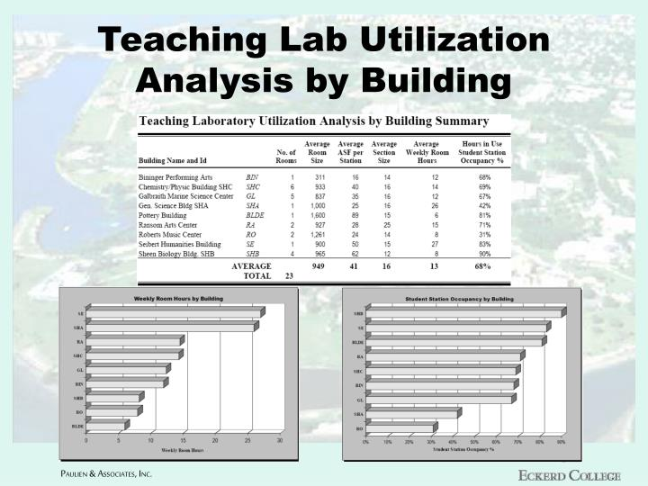 Teaching Lab Utilization Analysis by Building