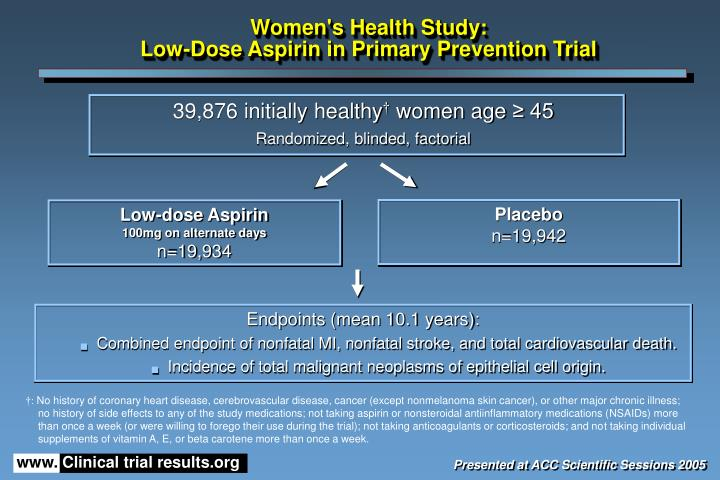 Women s health study low dose aspirin in primary prevention trial