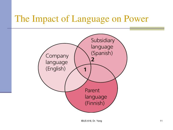 The Impact of Language on Power