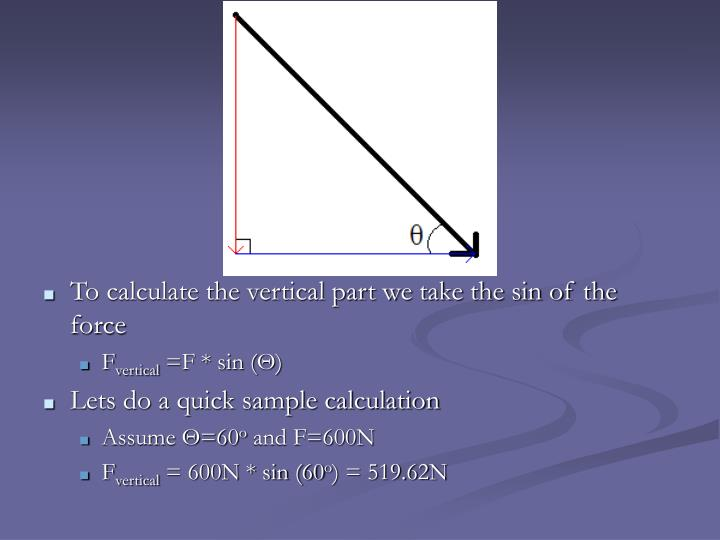 To calculate the vertical part we take the sin of the force