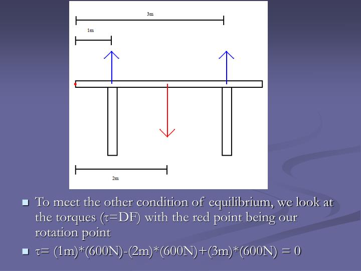 To meet the other condition of equilibrium, we look at the torques (
