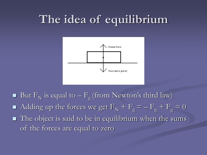 The idea of equilibrium