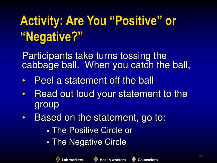 "Activity: Are You ""Positive"" or ""Negative?"""