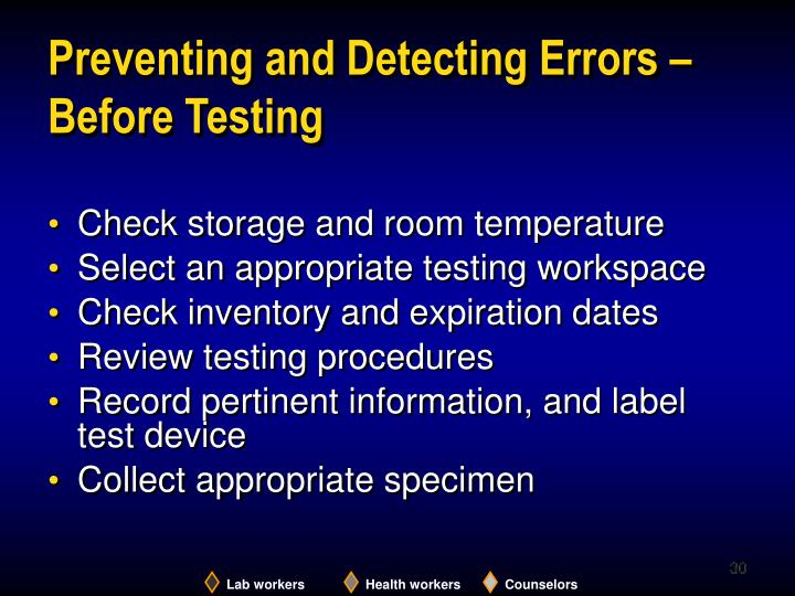 Preventing and Detecting Errors – Before Testing