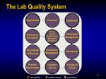 the lab quality system