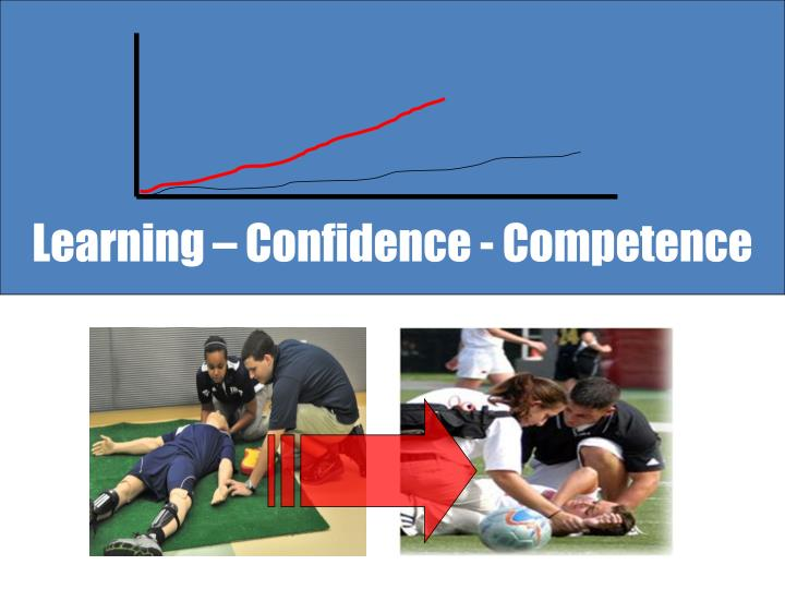 Learning – Confidence - Competence