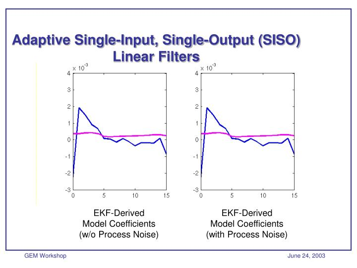 Adaptive Single-Input, Single-Output (SISO) Linear Filters