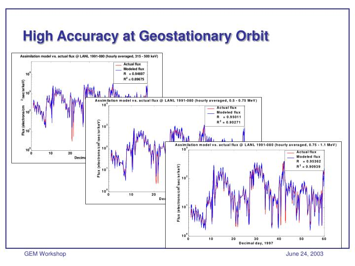 High Accuracy at Geostationary Orbit
