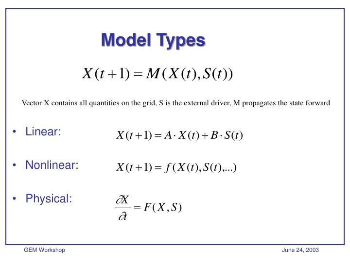 Model Types