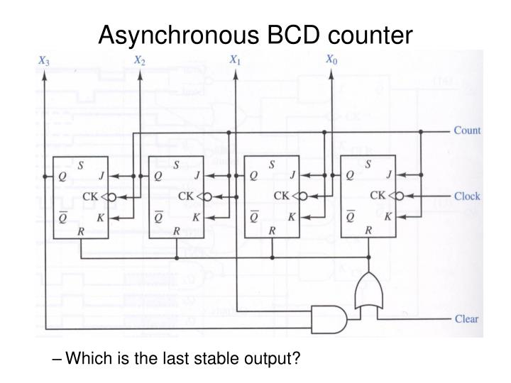 Asynchronous BCD counter