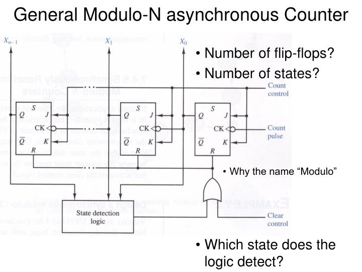 General modulo n asynchronous counter