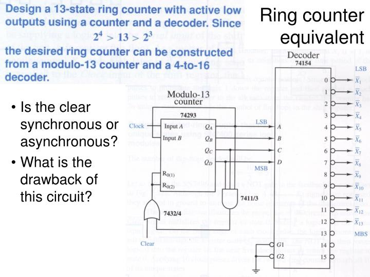 Ring counter equivalent