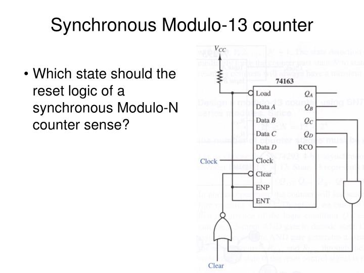 Synchronous Modulo-13 counter