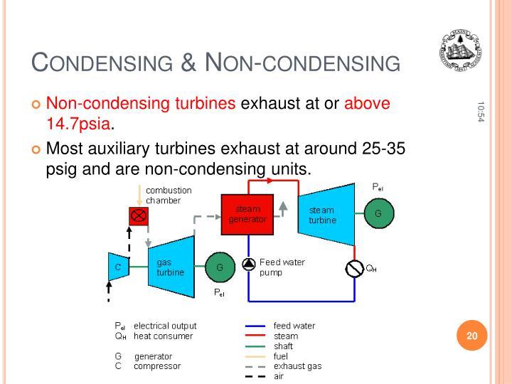 Condensing & Non-condensing