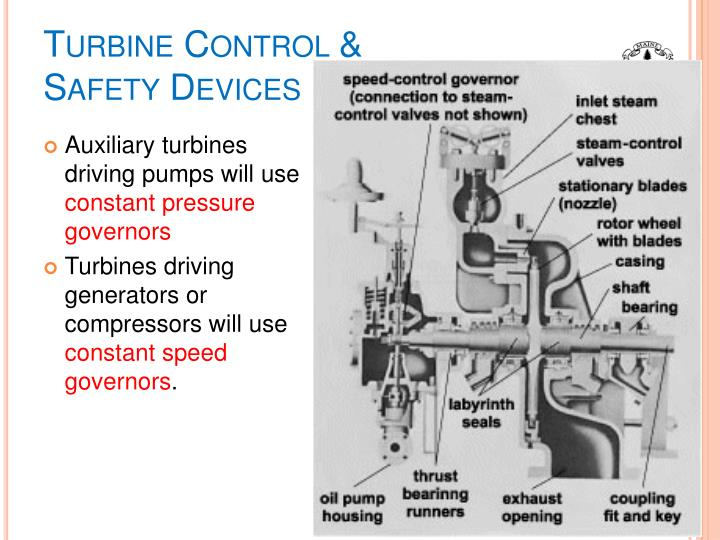 Turbine Control &