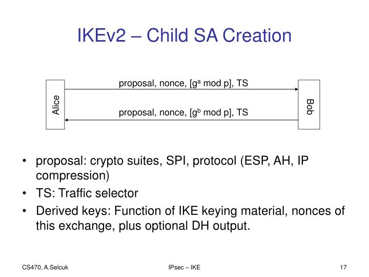 IKEv2 – Child SA Creation