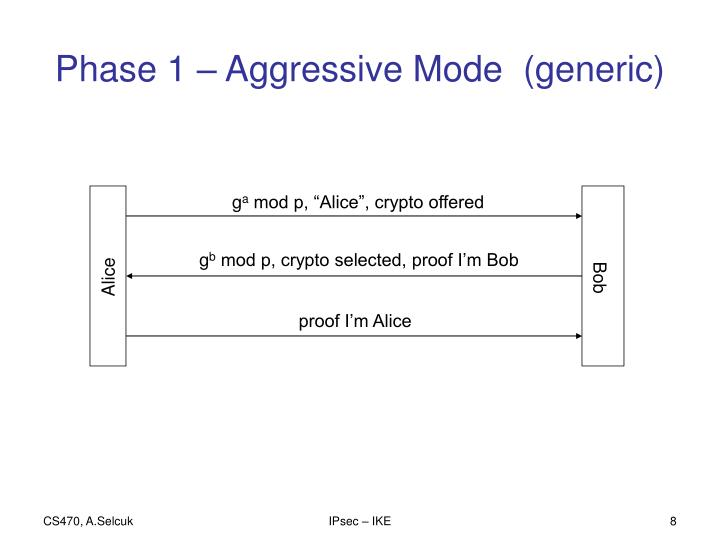Phase 1 – Aggressive Mode  (generic)