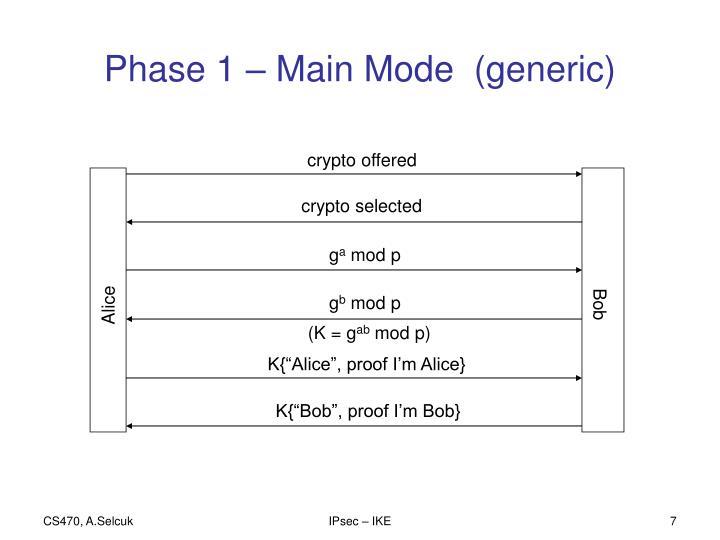 Phase 1 – Main Mode  (generic)