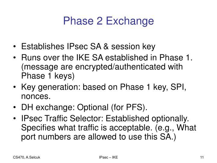 Phase 2 Exchange