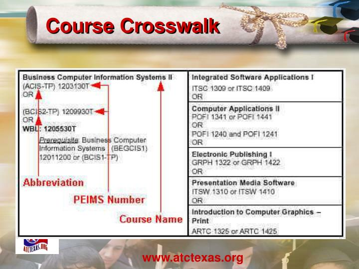 Course Crosswalk