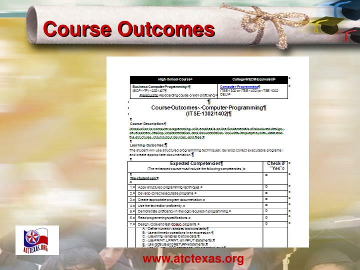 Course Outcomes