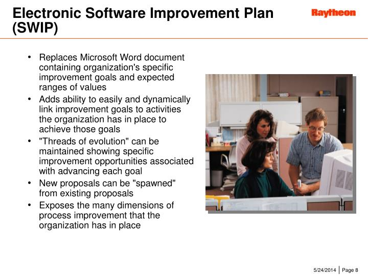 Electronic Software Improvement Plan (SWIP)