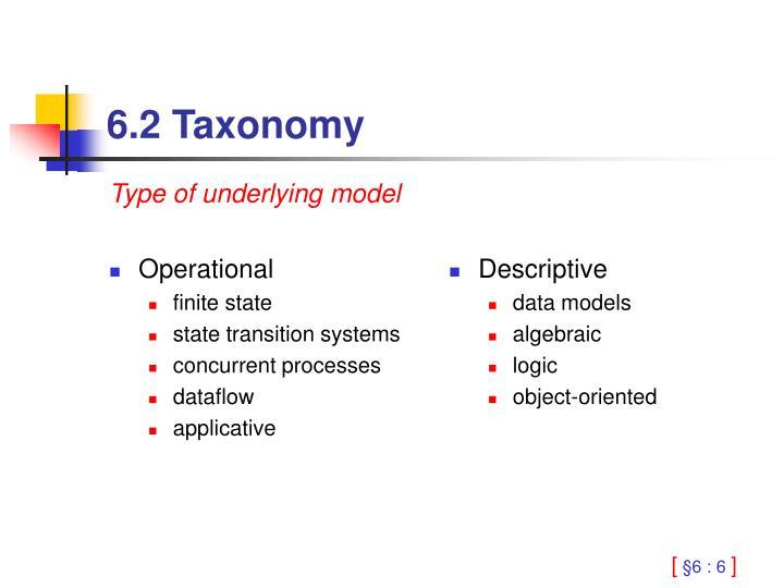 Type of underlying model