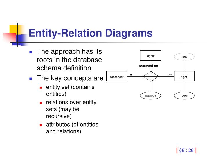 The approach has its roots in the database schema definition