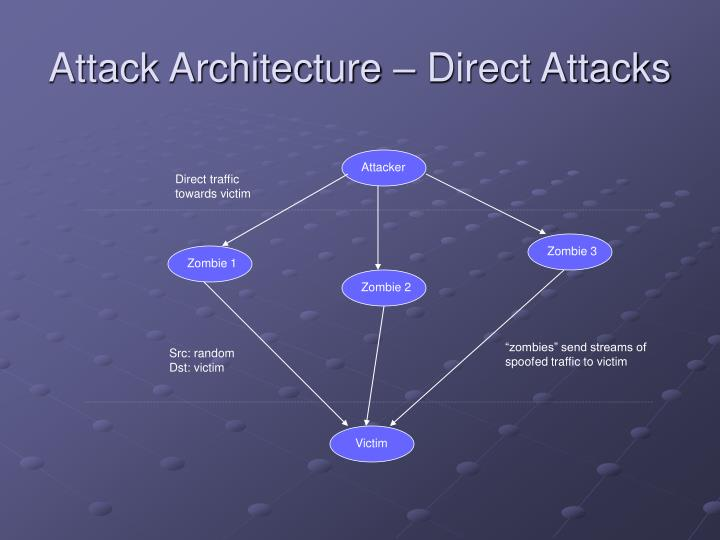 Attack architecture direct attacks