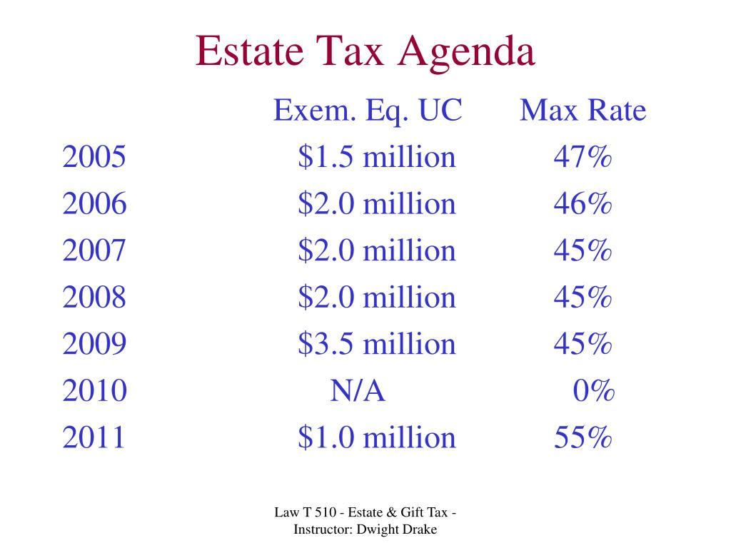 Estate Tax Agenda