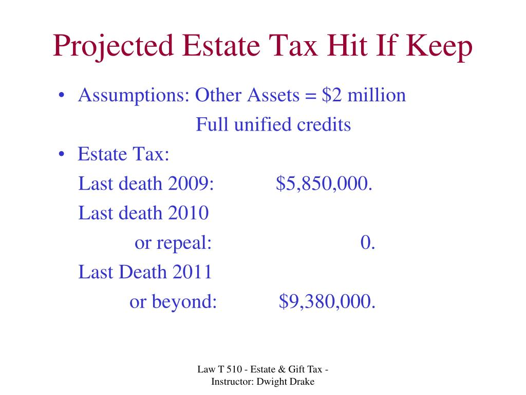 Projected Estate Tax Hit If Keep