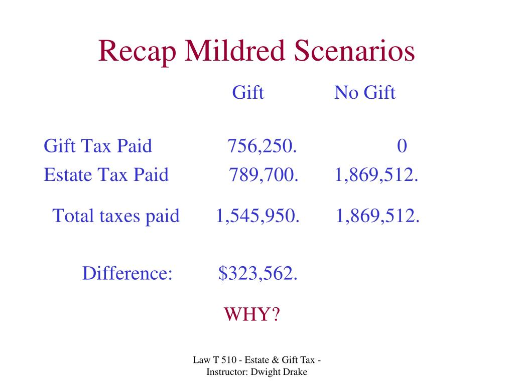 Recap Mildred Scenarios
