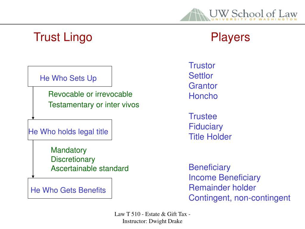 Trust Lingo                                    Players