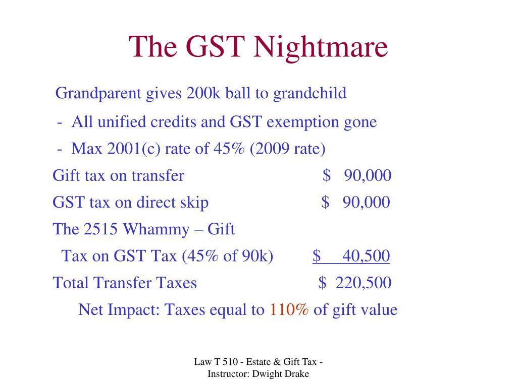 The GST Nightmare