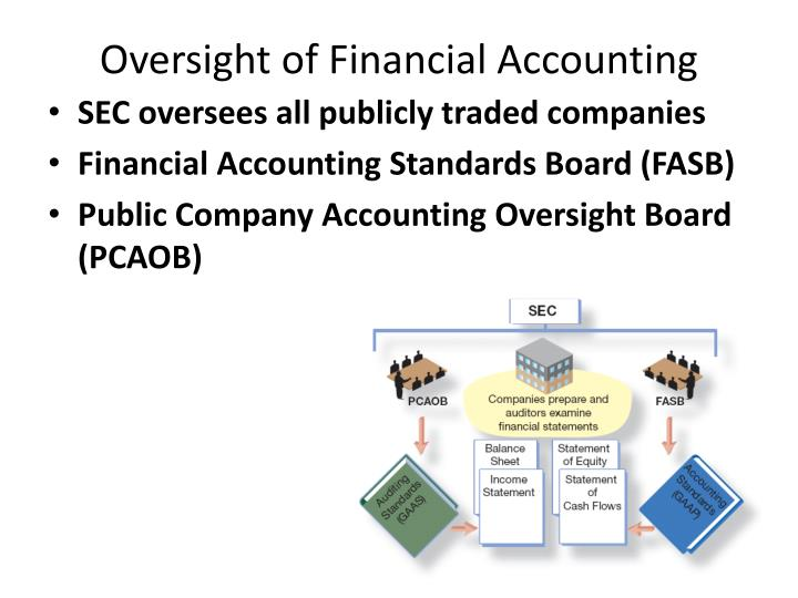 "public company accounting oversight board Office of public affairs 1666 k street, nw washington, dc 20006 telephone: ( 202) 207-9227 e-mail: publicaffairs@pcoabusorg wwwpcaobusorg statement of chairman of public company accounting oversight board on irs initiative regarding executive stock options ""the settlement initiative announced today by."