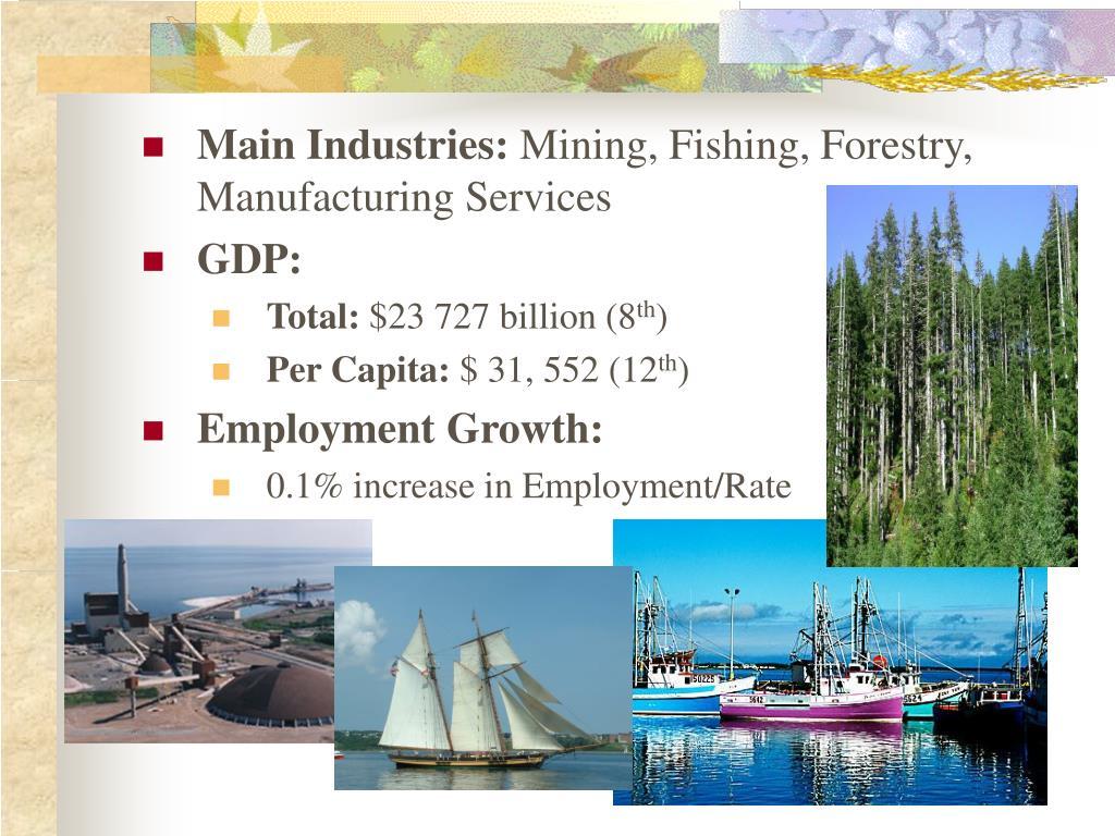 Main Industries: