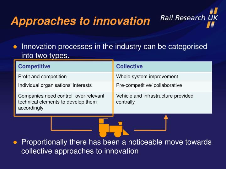 Approaches to innovation
