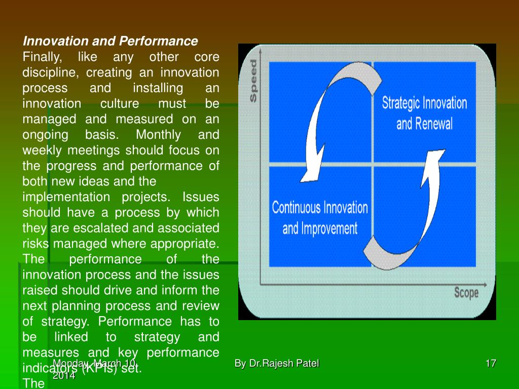 Innovation and Performance